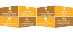 嗨币网――完美全球化数字货币服务平台