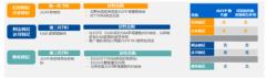 阿法替尼多项研究最新数据公布,力证中国EGFR突变肺癌患者治疗获益 | CSCO