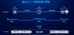 """中国广告长城奖颁奖""""AI营销"""",百度助推广告主迈入营销新阶段"""