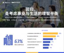 正在消失的壁垒:《腾讯2019小镇新青年研究报告》正式发布