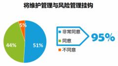 喜科助力中国特色智慧水务运维实践