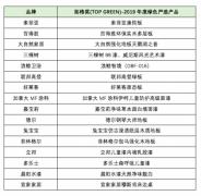 """""""绿色人居 源力觉醒""""――2019拓格奖(TOP GREEN)颁奖盛典隆重举行"""