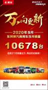 万向更新,乘龙5月销量10678台,再创历史新高