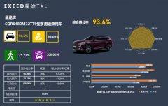 傲视同侪,中级SUV安全新典范!星途TXL斩获C-NCAP五星+评级!