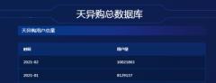 天异购APP宣布注册用户突破1千万