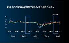 客如云与CCFA合作举办品牌发展峰会,6月29日上海见